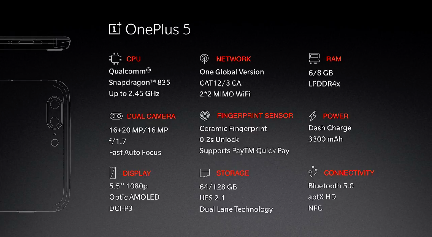 Basic OnePlus 5 Specifications